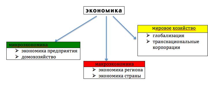Презентация на тему:  экономика предприятия и предпринимательства автор - доц, кэн зябриков владимир васильевич 2009